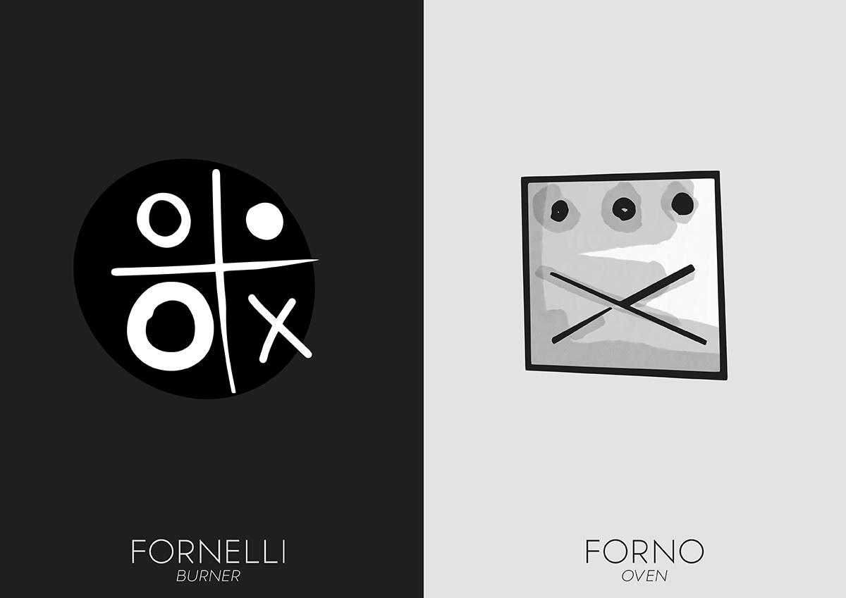 FORNO E FORNELLI_R